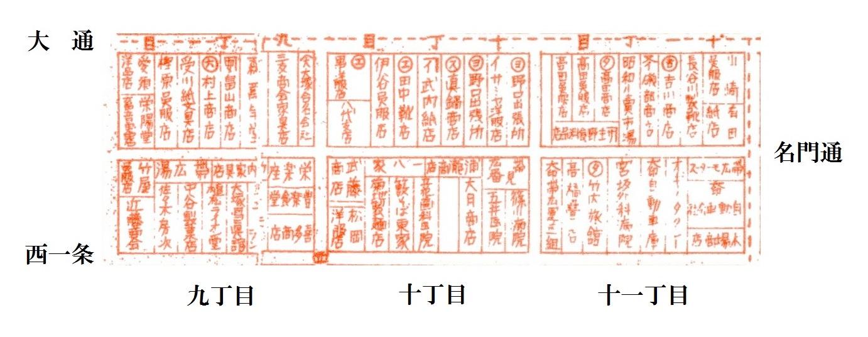 昭和10年5月帯広市(名門通)案内図