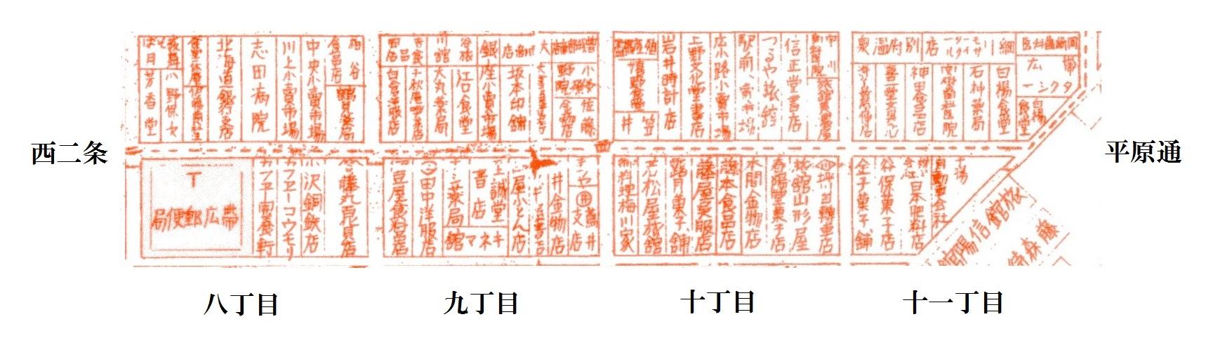 昭和10年5月帯広市(平原通)案内図