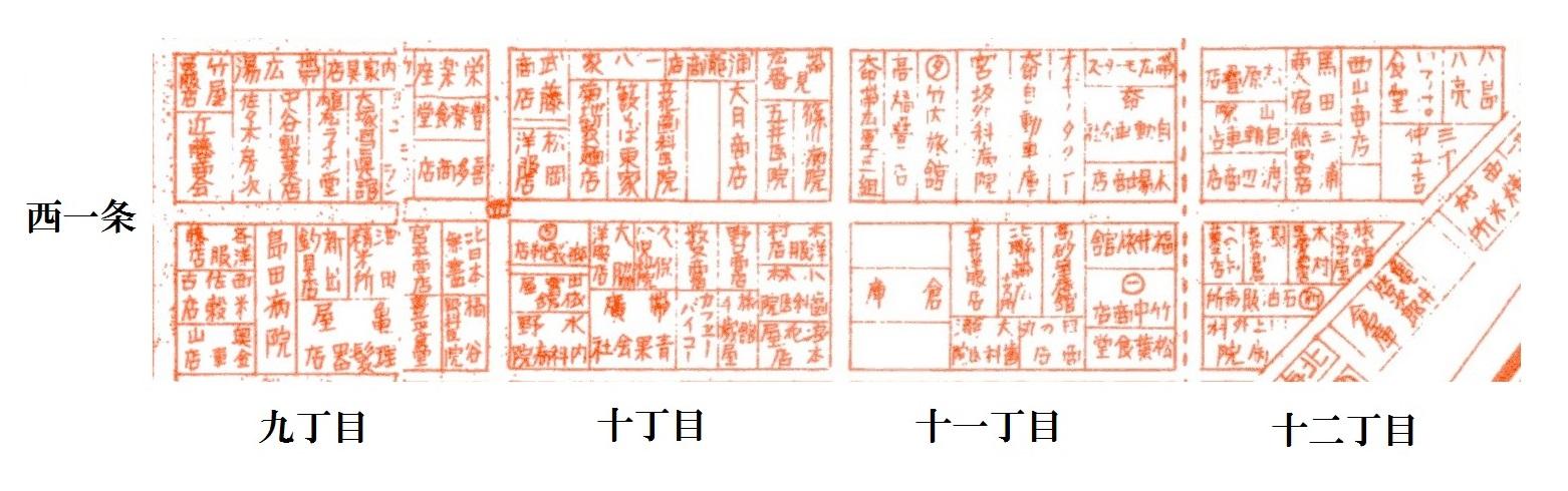 昭和10年5月帯広市(西一条中央)案内図