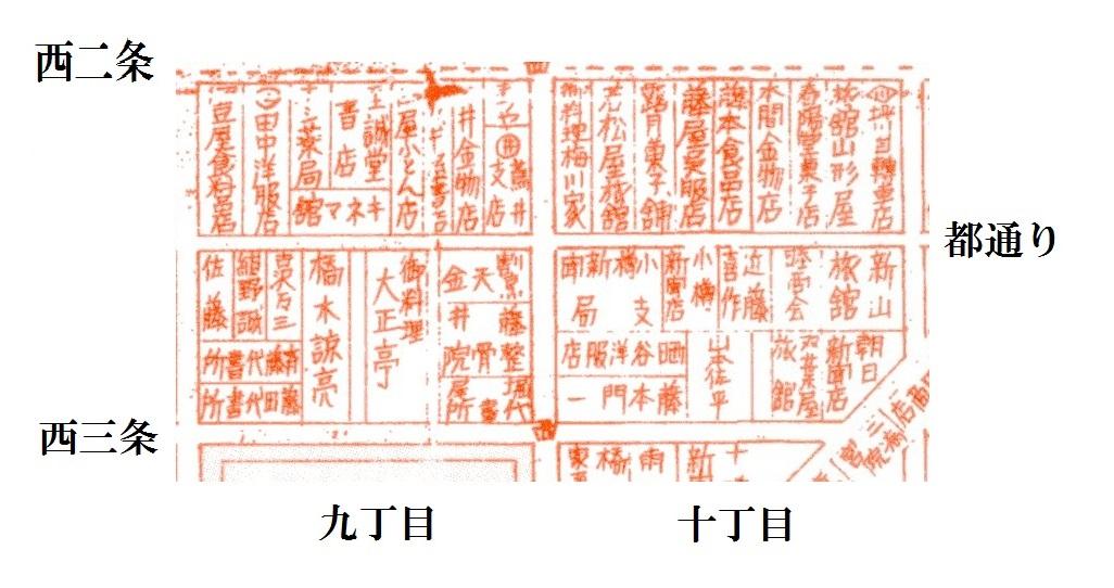 昭和10年5月帯広市(都通り)案内図