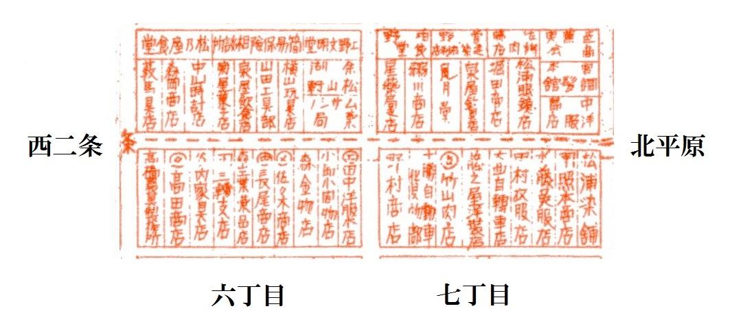 昭和10年5月帯広市(北平原)案内図